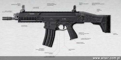 Photo showing introduced to the CZ 806 changes. The most important include the drainage chamber and the flask, but also mentioned the gas system in the band barrels / Photo: CZ